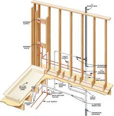 How to plumb a basement bathroom plumbing pinterest basement venting at toilet plumbing forum gardenweb toilet vent diagram brady home services plumbing vents plumbing vent diagram ccuart Image collections
