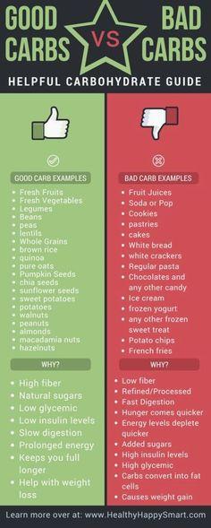Good Carbs vs Bad Ca Good Carbs vs Bad Carbs - healthy carbs vs unhealthy carbs. Helpful carbohydrate food list https://www.pinterest.com/pin/113012271883629994/