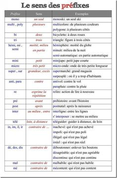 Learn French Videos Tips Student Learn French Videos Funny Student Product French Language Lessons, French Language Learning, French Lessons, English Language, French Teacher, French Class, Teaching French, Ap French, French Tips