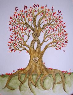 Custom Family Tree Painting
