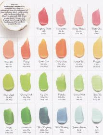 anna and blue paperie: Frost by Numbers: How to Make Frosting Colors