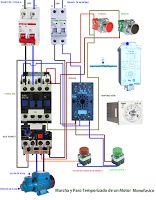 Esquemas eléctricos: Marcha y paro temporizado de un motor monofásico