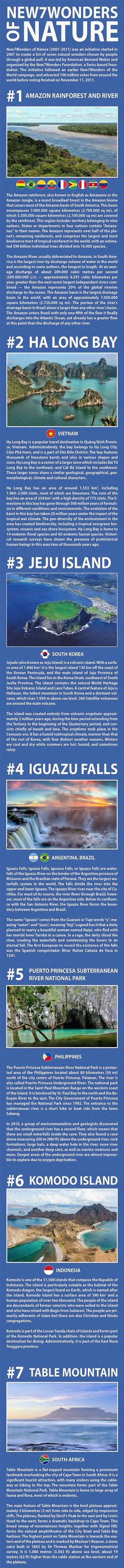 The of Nature Iguazu Falls, Ha Long Bay, Time Travel, Island, Nature, Pictures, Art, Photos, Art Background