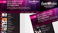 eurovision 2014 bbc voting numbers