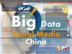 Big Data in Social Media and Communications - the Information Explosion and What to Do With It - Burson-Marsteller Asia-Pacific 2012