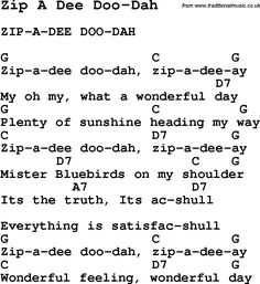 Summer-Camp Song, Zip A Dee Doo-Dah, with lyrics and chords for Ukulele, Guitar Banjo etc.