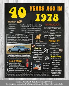 40th Birthday Chalkboard Poster, 1978 Facts INSTANT DOWNLOAD