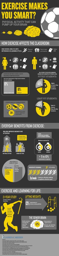 Infographic: Physical activity that can pump up your brain.