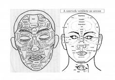 Az arcodra van írva a hiánybetegség Van, Sport, Wellness, Health, Deporte, Health Care, Sports, Vans, Salud