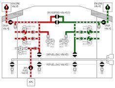 Fc Ec B Fbc A D A Systems Engineering Website