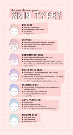Figuring Out Your Skin Type Get Perfect Skin FAST is part of Beauty skin care routine - The key to perfect skin is knowing your skin type Figuring it out can be difficult so I've created this handy little guide to help you! Beauty Care, Beauty Skin, Diy Beauty, Beauty Ideas, Beauty Tips For Skin, Face Beauty, Beauty Advice, Tips For Clear Skin, Beauty Secrets