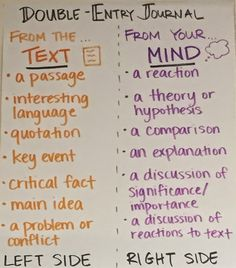 7 best language arts tools images on pinterest beds close reading double entry journal anchor chart google search altavistaventures Gallery