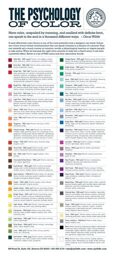Colors, we've seen before, quickly convey emotions and affect people's moods. Whether you're choosing paint for a room or are designing a presentation, this Psychology of Color chart, which matches specific Pantone colors, can come in handy.