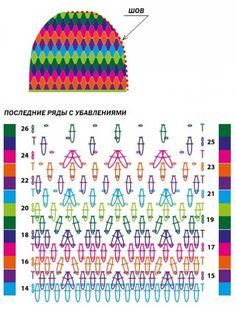 Разноцветная шапочка крючком