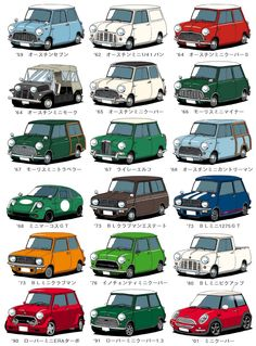 one of these cars is not  a mini ..bottom right...