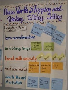 Stop and Think! 21 Cool Anchor Charts To Teach Close-Reading Skills Reading Strategies, Reading Skills, Teaching Reading, Reading Comprehension, Guided Reading, Teaching Ideas, Reading Resources, Reading Intervention, Close Reading Lessons