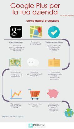 #google+ per la tua #azienda