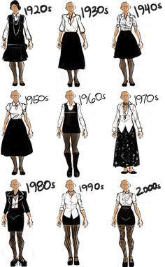 Hemlines Through the Ages: A Visual Representation - - Vintage mode - Retro Fashion, Vintage Fashion, Womens Fashion, Edwardian Fashion, 1940s Fashion Women, Gothic Fashion, Diy Kleidung, Fashion Silhouette, Fashion Dictionary