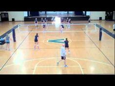 Sportwide/AVCA Video Tip of the Week - October 2, 2011 Villanova - hitting poor sets