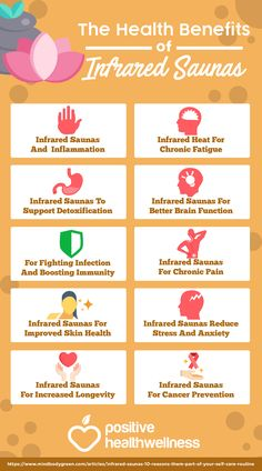 Amazing Super The Health Benefits Of Infrared Saunas – Positive Health Wellness Infographic . Steam Room Benefits, Sauna Health Benefits, Massage Benefits, Infared Sauna, Infrared Sauna Benefits, Ozone Therapy, Wellness Studio, Red Light Therapy, Yoga Posen