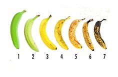 Which Banana Would You Eat? Your Answer May Have An Effect On Your Health |