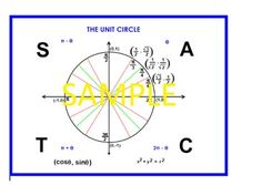 This is a one page document of the Unit Circle used in trigonometry. The measurements of angles are given in radians. The document includes the CAST rule. Coordinates and angle measurements are given for the first quadrant only. This gives the Unit Circle a less cluttered look. Teaching Math, Maths, Trigonometry, First Page, Summary, Mathematics, Angles, It Cast, The Unit