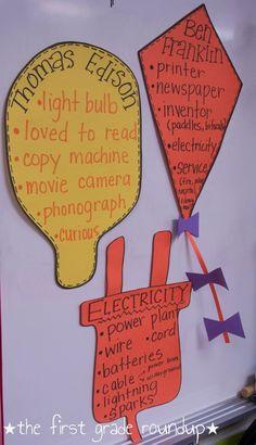 Thomas Edison & Ben Franklin & Electricity