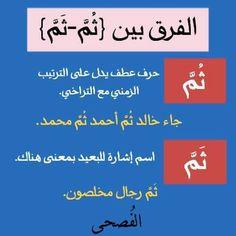 Learn Arabic Alphabet, Alphabet For Kids, English Vocabulary List, Learn Arabic Online, Arabic Lessons, Islamic Phrases, Beautiful Arabic Words, Arabic Language, Learning Arabic