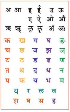 New Devanagari script Sanskrit chart, laminated chart. Hindi Alphabet, Alphabet Charts, Alphabet Worksheets, Preschool Charts, Preschool Schedule, Hindi Worksheets, School Worksheets, Sign Language Words, Hindi Language Learning