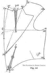 Image result for www tailoring blouse measurement and cutting system .com