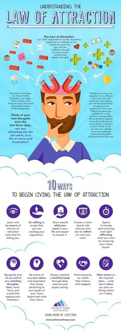 Understanding The Law Of Attraction. #infographics #lawofattraction #abundance
