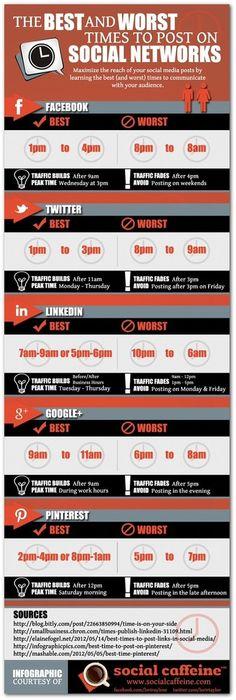 Infografía de mejores y peores horarios para postear en redes sociales