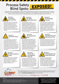 Process Safety Blind Spots: EXPOSED!