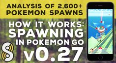 How Spawns Work in Pokemon GO - Research from The Silph Road