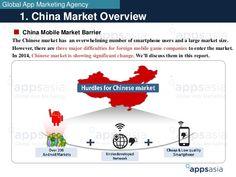 online gaming market size china - Szukaj w Google