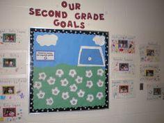Goal setting bulletin board.. football instead of soccer!