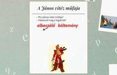 Petőfi Sándor: János vitéz-összefoglalás by Veronika Orbán Verona, Convenience Store, Convinience Store