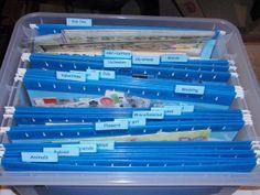 Sticker organizing solution | Armygirl's Gallery: Scraproom