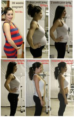 Body After Baby: 2 Months Later - Love AnaB....Do this to see how I progress through pregnancy and after