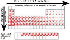 Atomic-Size.jpg