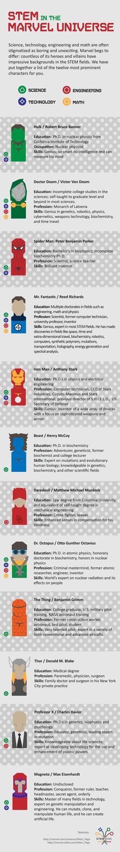 STEM Superheroes Infographic
