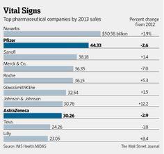 Pfizer Sees Tax Savings From AstraZeneca Deal - WSJ.com