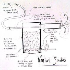 sketch of how to make venturi smoker
