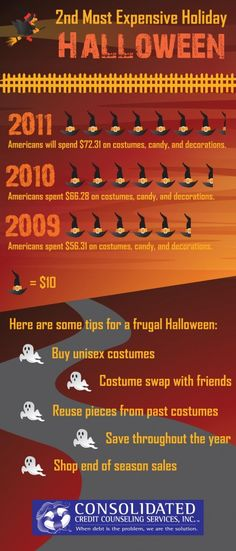 Halloween Infographic: The 2nd Most Expensive Holiday