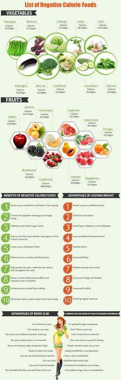 """Not sure I buy the whole """"negative calorie"""" idea, but here are some low calorie foods for sure!"""