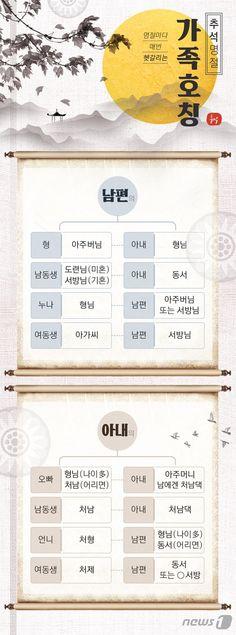[그래픽뉴스] 추석명절, 매번 헷갈리는 가족 호칭