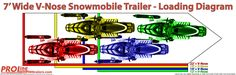 Here in NH, PROLine Products hand builds aluminum trailers customized to your needs. Check out our Aluminum Snowmobile Trailers page! Kawasaki Motorcycles, Triumph Motorcycles, Custom Motorcycles, Snowmobile Lift, Snowmobile Trailers, Snow Vehicles, Enclosed Trailers, Dirt Bike Girl, Snowmobiles