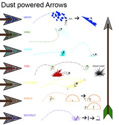 RWBY OC Dust Arrows by Xaldrix on DeviantArt