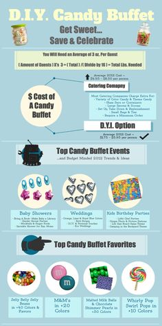 DIY Candy Buffet - How to Make a Candy Buffet For Your Wedding