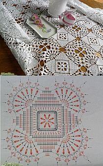 New Crochet Patterns Rug Table Runners Ideas Crochet Motif Patterns, Granny Square Crochet Pattern, Crochet Blocks, Crochet Diagram, Crochet Squares, Filet Crochet, Knitting Patterns, Crochet Dollies, Easter Crochet